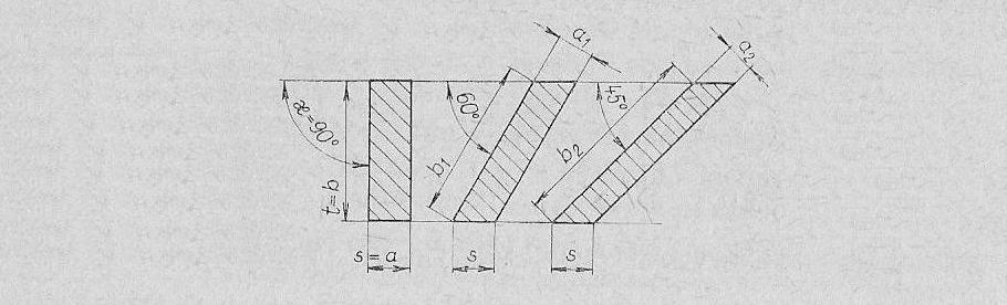 Břitový diagram
